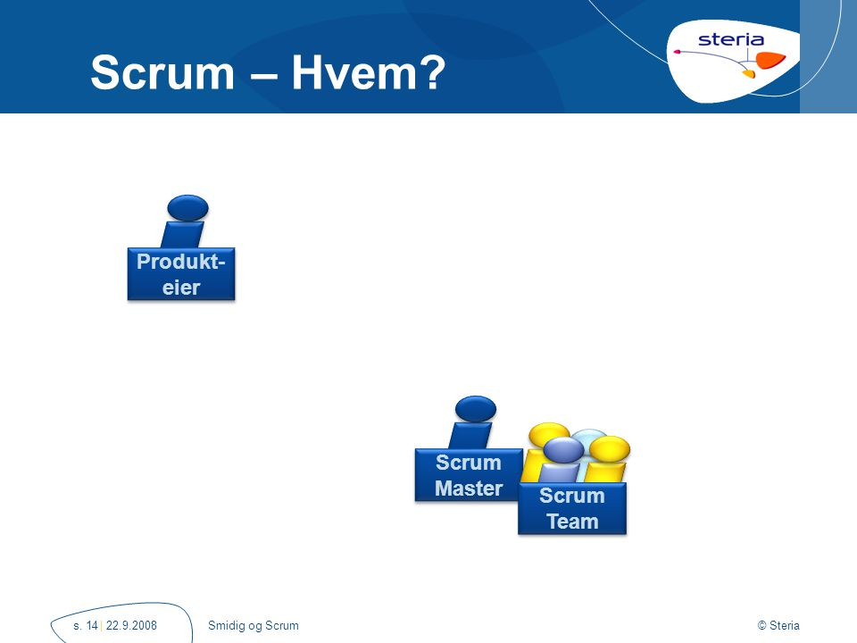 © Steria | 22.9.2008Smidig og Scrums. 14 Scrum – Hvem Produkt- eier Scrum Master Scrum Team