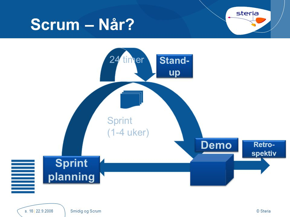 © Steria | 22.9.2008Smidig og Scrums. 18 Scrum – Når? Sprint (1-4 uker) 24 timer Sprint planning Stand- up Demo Retro- spektiv