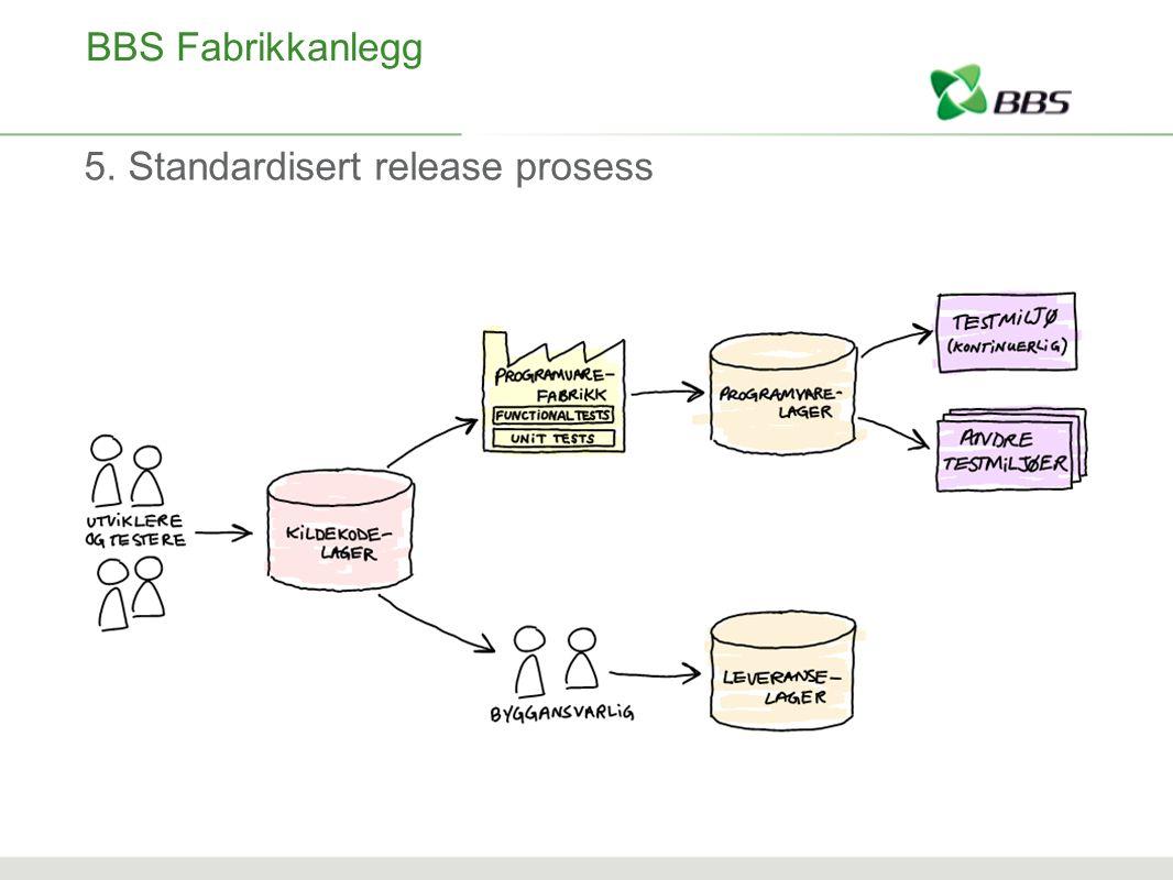 BBS Fabrikkanlegg 5. Standardisert release prosess