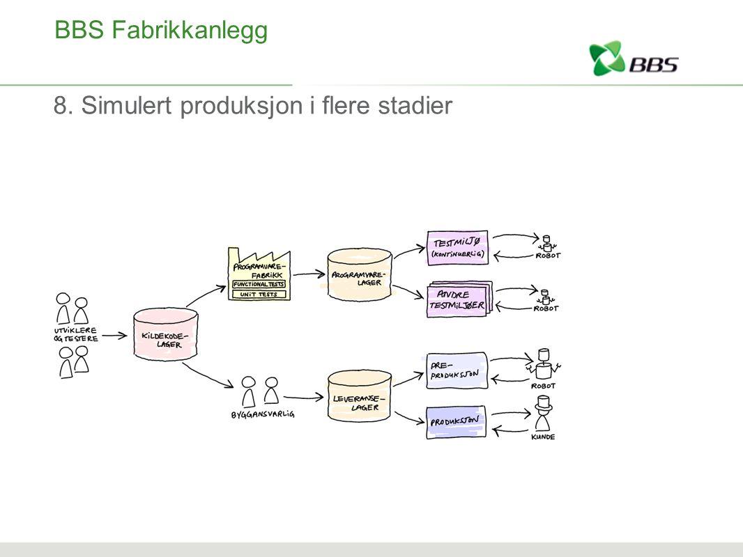 BBS Fabrikkanlegg 8. Simulert produksjon i flere stadier