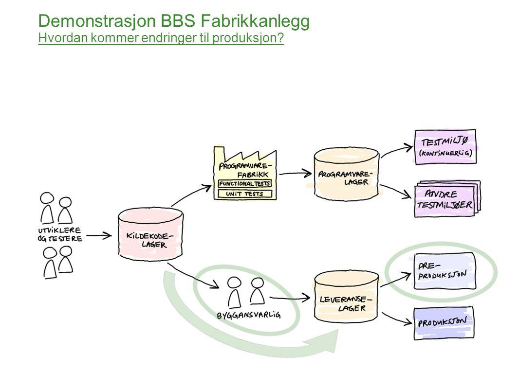Demonstrasjon BBS Fabrikkanlegg Hvordan kommer endringer til produksjon?