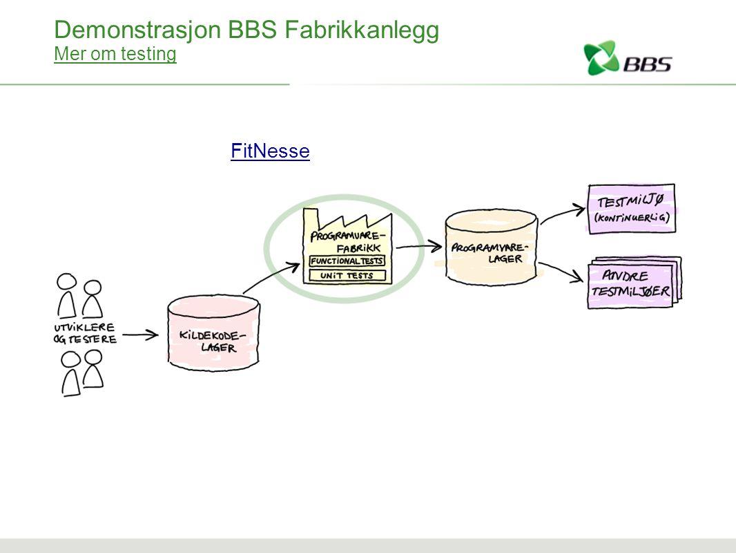 Demonstrasjon BBS Fabrikkanlegg Mer om testing FitNesse