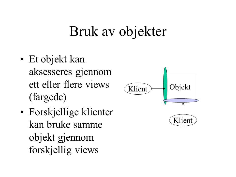 Bruk av objekter Et objekt kan aksesseres gjennom ett eller flere views (fargede) Forskjellige klienter kan bruke samme objekt gjennom forskjellig views Objekt Klient