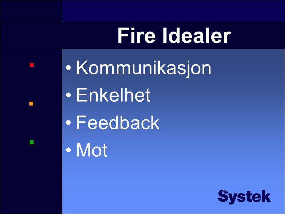 Fire Idealer Kommunikasjon Enkelhet Feedback Mot