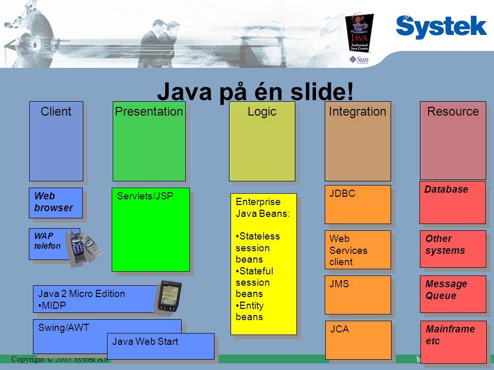 Copyright © 2003 Systek ASbrodwall@systek.no Presentation Java på én slide.