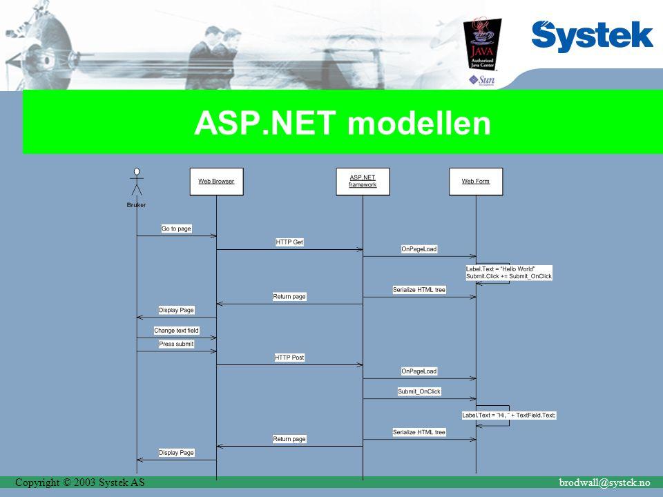 Copyright © 2003 Systek ASbrodwall@systek.no ASP.NET modellen