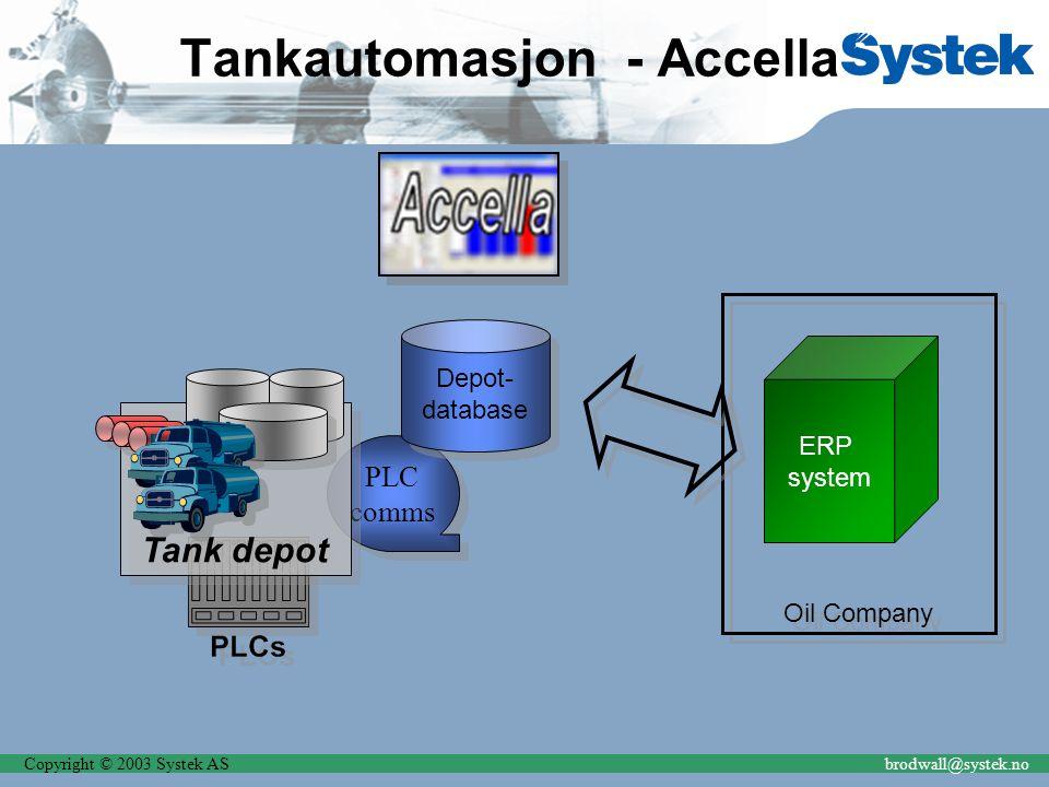 Copyright © 2003 Systek ASbrodwall@systek.no PLC comms PLC comms Tankautomasjon - Accella Depot- database Depot- database ERP system Oil Company Tank