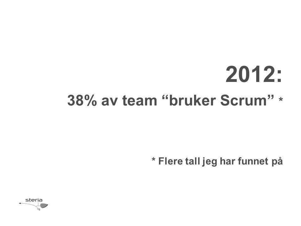 2012: 38% av team bruker Scrum * * Flere tall jeg har funnet på
