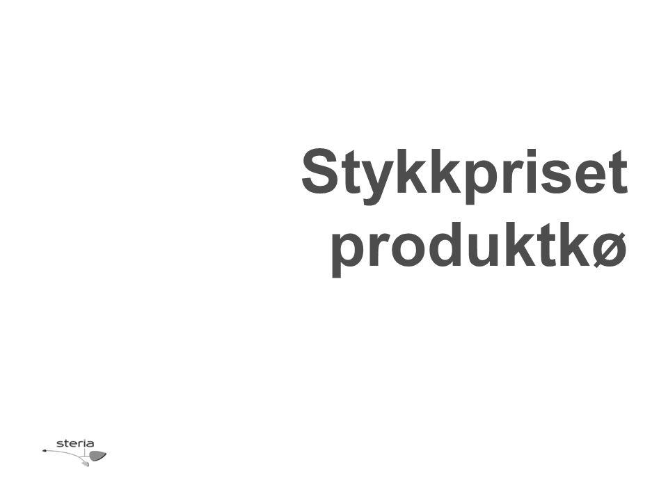 Stykkpriset produktkø