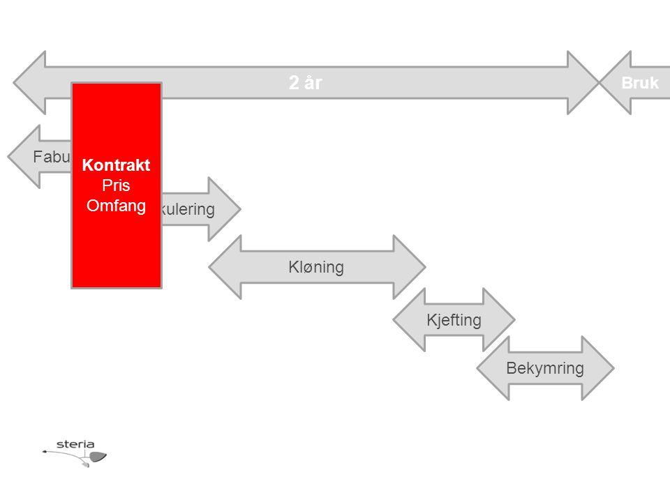Fabulering Spekulering Kløning Kjefting Bekymring 2 år Bruk Kontrakt Pris Omfang
