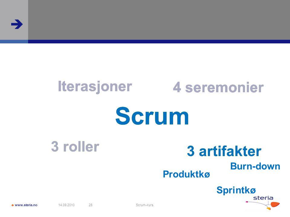 www.steria.no  14.09.2010 Scrum-kurs 26 Scrum Iterasjoner 4 seremonier 3 roller 3 artifakter Produktkø Burn-down Sprintkø Iterasjoner 4 seremonier