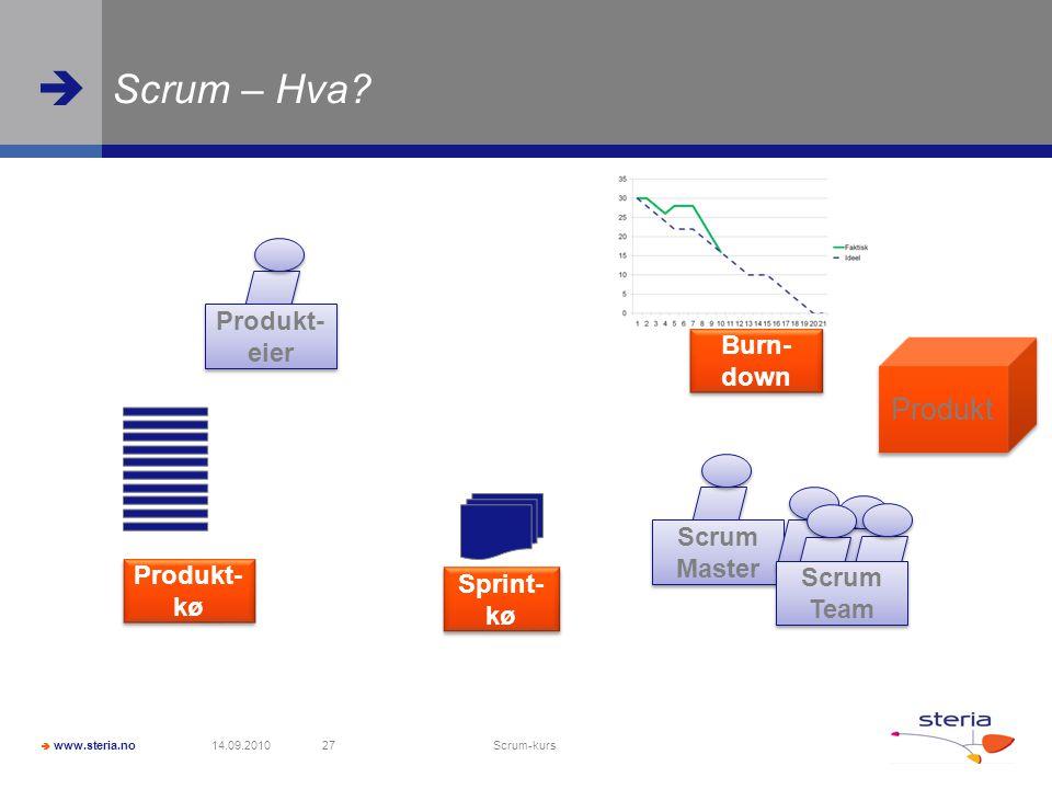  www.steria.no  Scrum – Hva? 14.09.2010 Scrum-kurs 27 Produkt- eier Scrum Master Scrum Team Produkt- kø Produkt Sprint- kø Burn- down