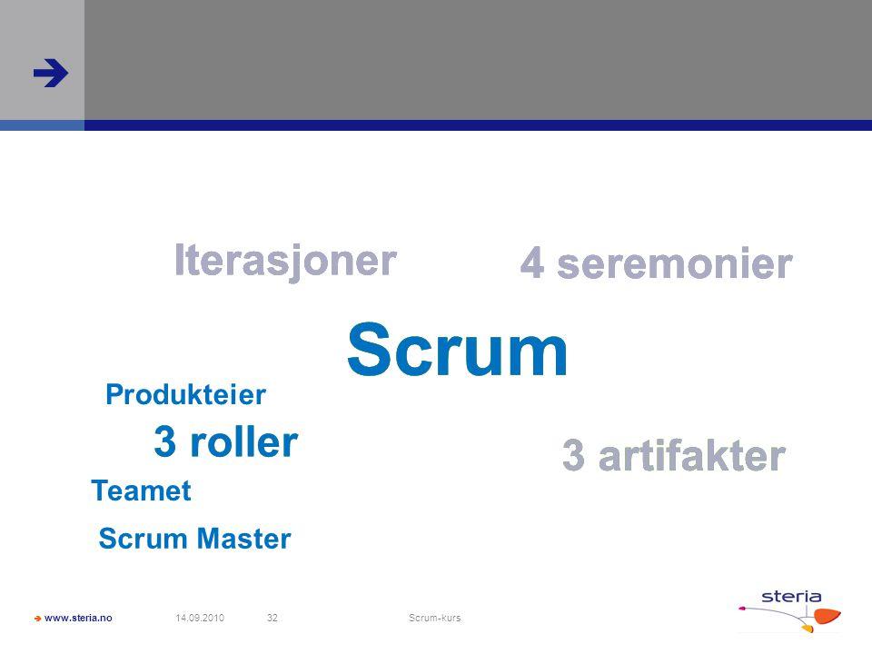  www.steria.no  14.09.2010 Scrum-kurs 32 Scrum Iterasjoner 4 seremonier 3 roller 3 artifakter Scrum Master Teamet Produkteier Iterasjoner 4 seremoni