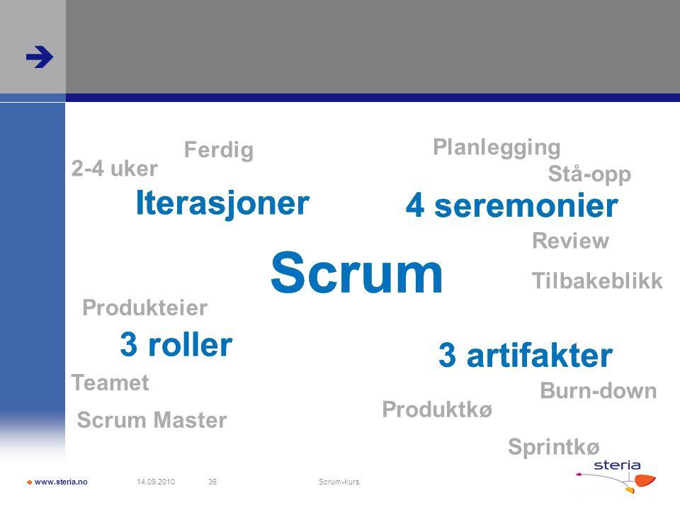  www.steria.no  14.09.2010 Scrum-kurs 36 Scrum Iterasjoner 4 seremonier 3 roller 3 artifakter 2-4 uker Planlegging Stå-opp Review Tilbakeblikk Scrum