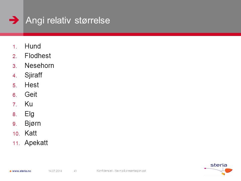   www.steria.no Angi relativ størrelse 1. Hund 2. Flodhest 3. Nesehorn 4. Sjiraff 5. Hest 6. Geit 7. Ku 8. Elg 9. Bjørn 10. Katt 11. Apekatt 14.07.2