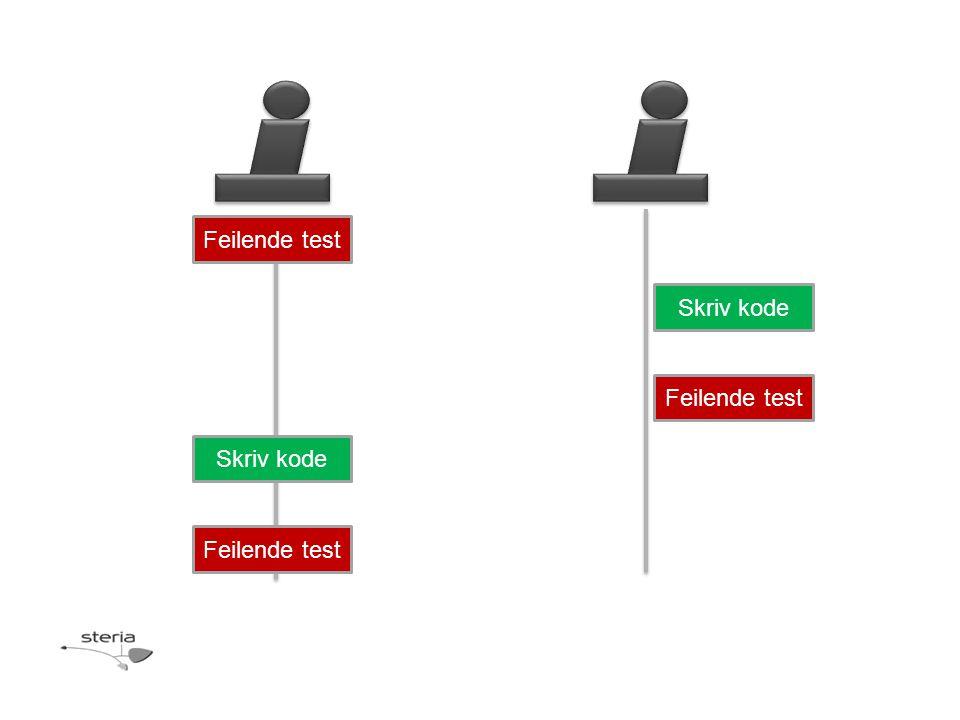 Feilende test Skriv kode Feilende test Skriv kode Feilende test