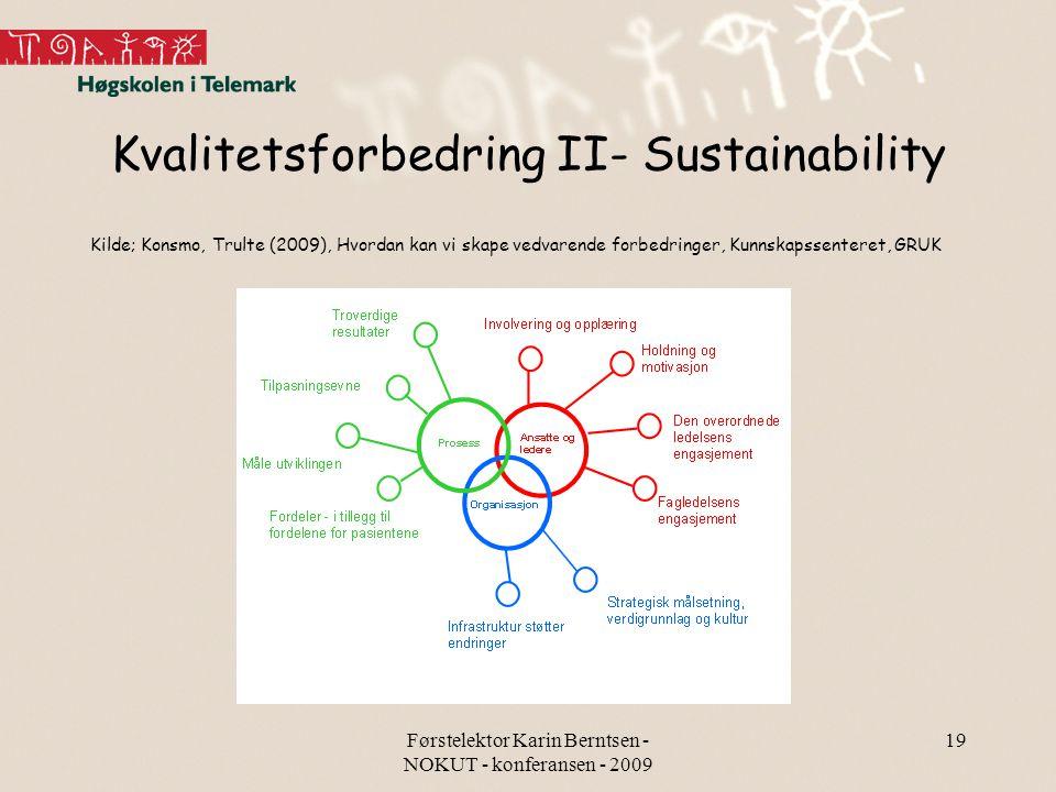 Førstelektor Karin Berntsen - NOKUT - konferansen - 2009 19 Kvalitetsforbedring II- Sustainability Kilde; Konsmo, Trulte (2009), Hvordan kan vi skape