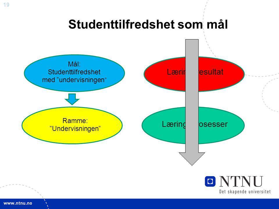 19 Studenttilfredshet som mål Mål: Studenttilfredshet med undervisningen Læringsresultat Ramme: Undervisningen Læringsprosesser