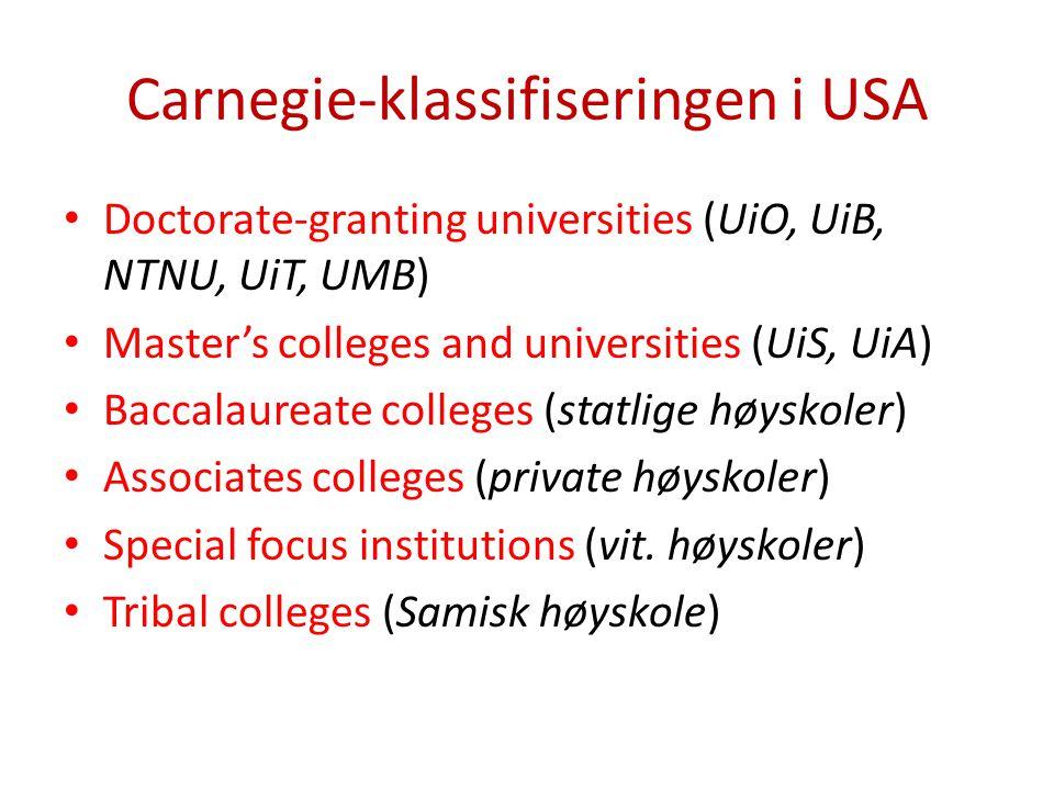 Carnegie-klassifiseringen i USA Doctorate-granting universities (UiO, UiB, NTNU, UiT, UMB) Master's colleges and universities (UiS, UiA) Baccalaureate colleges (statlige høyskoler) Associates colleges (private høyskoler) Special focus institutions (vit.