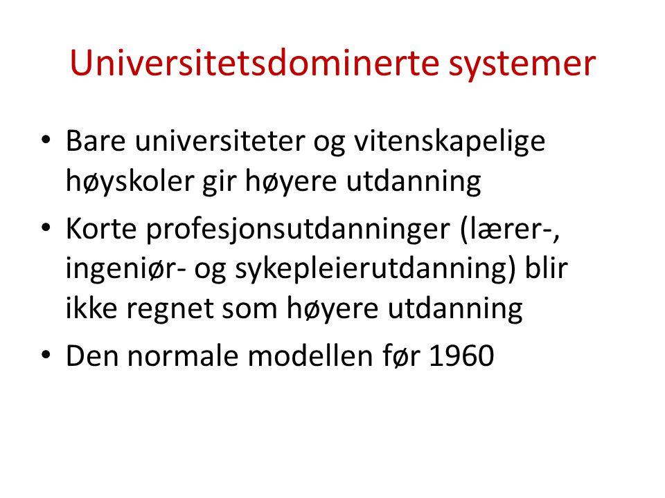Universitetsdominerte systemer Bare universiteter og vitenskapelige høyskoler gir høyere utdanning Korte profesjonsutdanninger (lærer-, ingeniør- og sykepleierutdanning) blir ikke regnet som høyere utdanning Den normale modellen før 1960