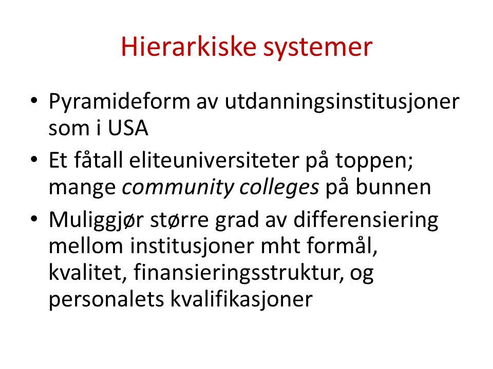 Hierarkiske systemer Pyramideform av utdanningsinstitusjoner som i USA Et fåtall eliteuniversiteter på toppen; mange community colleges på bunnen Muliggjør større grad av differensiering mellom institusjoner mht formål, kvalitet, finansieringsstruktur, og personalets kvalifikasjoner