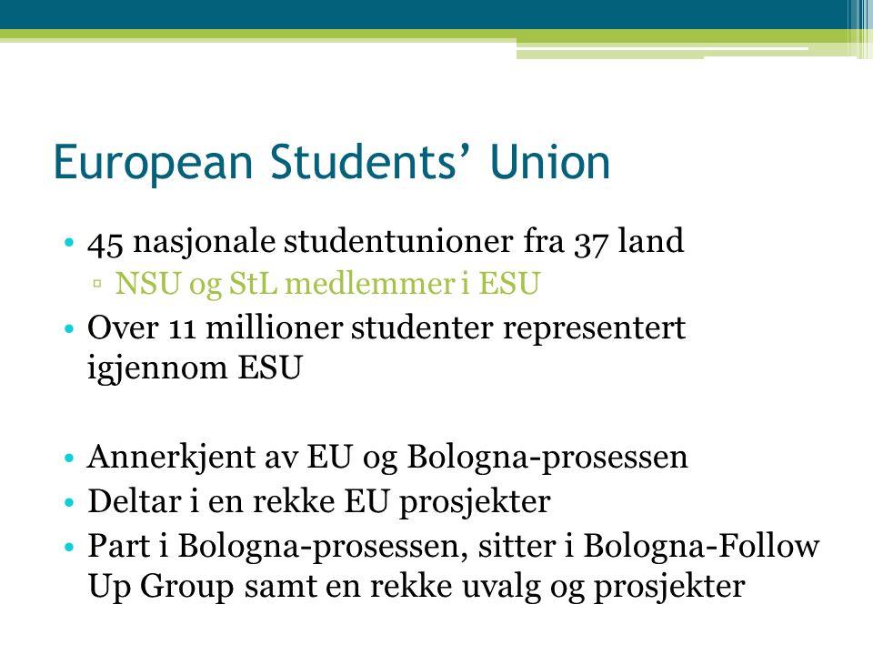 European Students' Union 45 nasjonale studentunioner fra 37 land ▫NSU og StL medlemmer i ESU Over 11 millioner studenter representert igjennom ESU Annerkjent av EU og Bologna-prosessen Deltar i en rekke EU prosjekter Part i Bologna-prosessen, sitter i Bologna-Follow Up Group samt en rekke uvalg og prosjekter