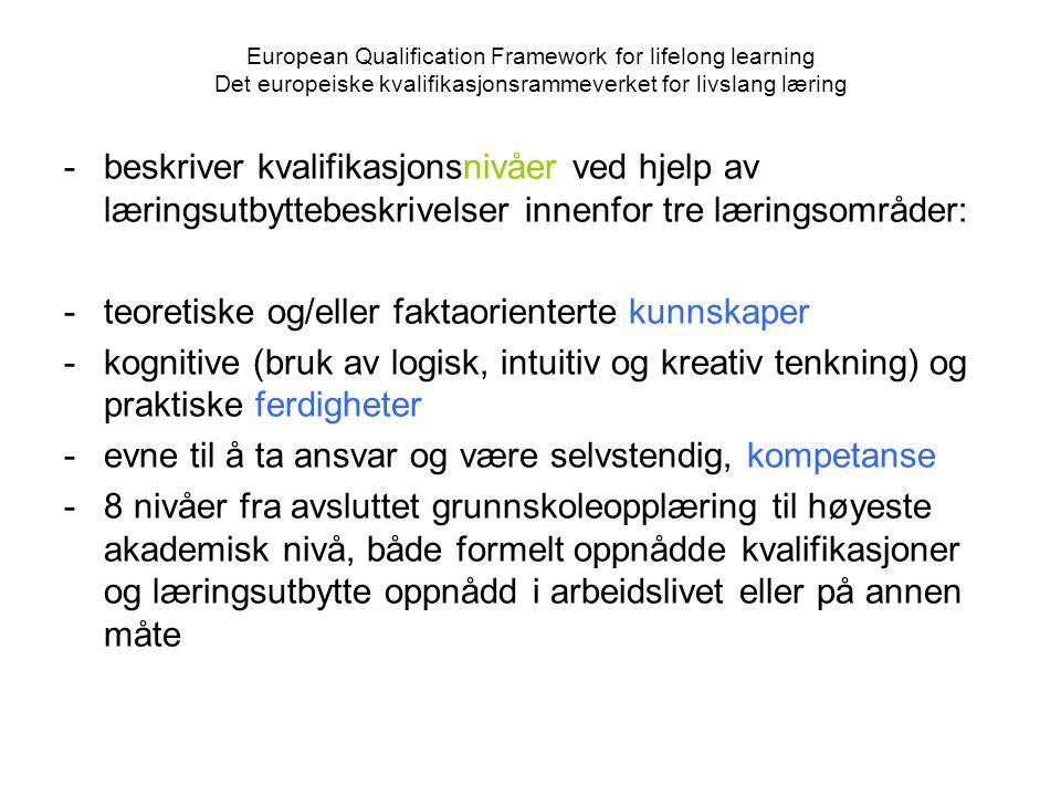 European Qualification Framework for lifelong learning Det europeiske kvalifikasjonsrammeverket for livslang læring -beskriver kvalifikasjonsnivåer ve