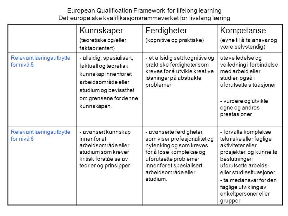 European Qualification Framework for lifelong learning Det europeiske kvalifikasjonsrammeverket for livslang læring Kunnskaper (teoretiske og/eller fa