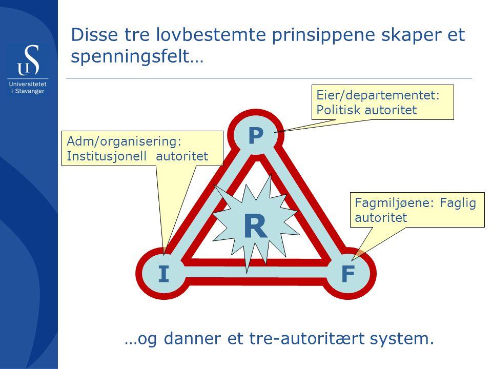 Disse tre lovbestemte prinsippene skaper et spenningsfelt… …og danner et tre-autoritært system.