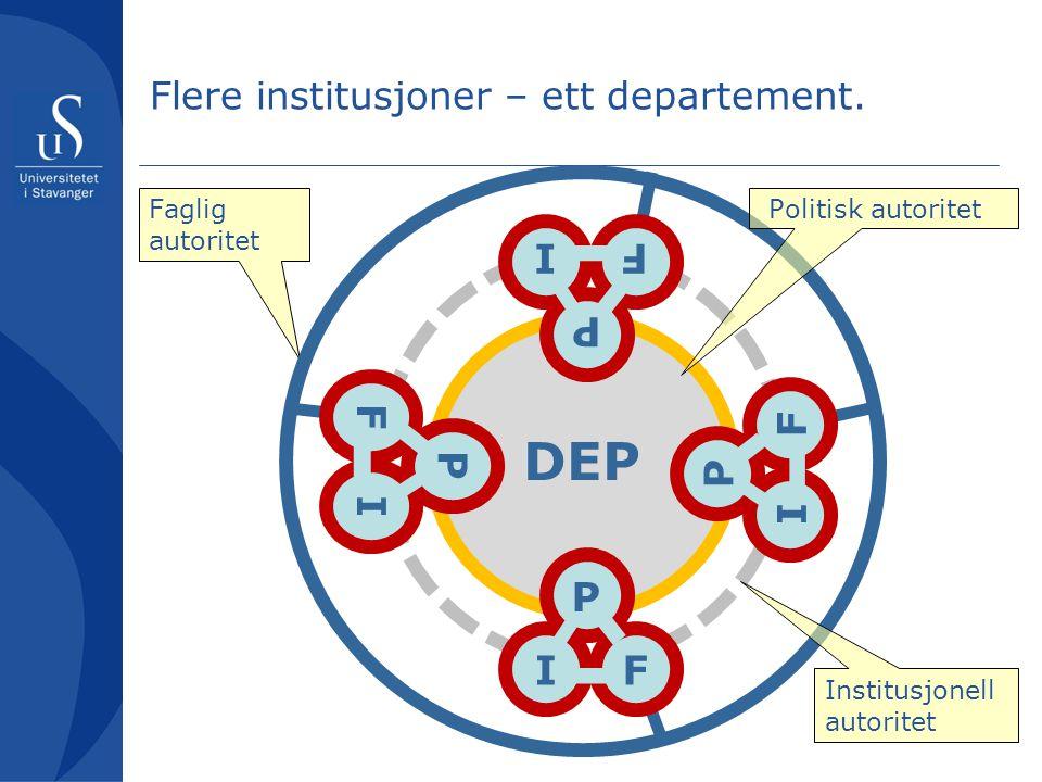DEP Flere institusjoner – ett departement.