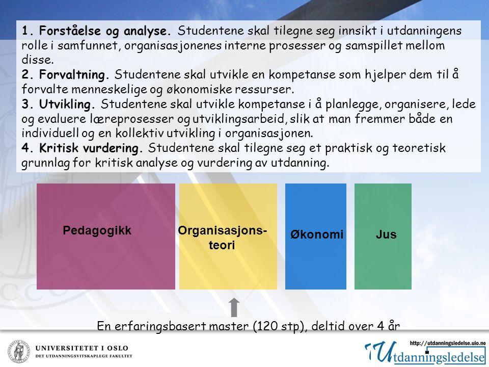 PedagogikkOrganisasjons- teori ØkonomiJus En erfaringsbasert master (120 stp), deltid over 4 år 1. Forståelse og analyse. Studentene skal tilegne seg
