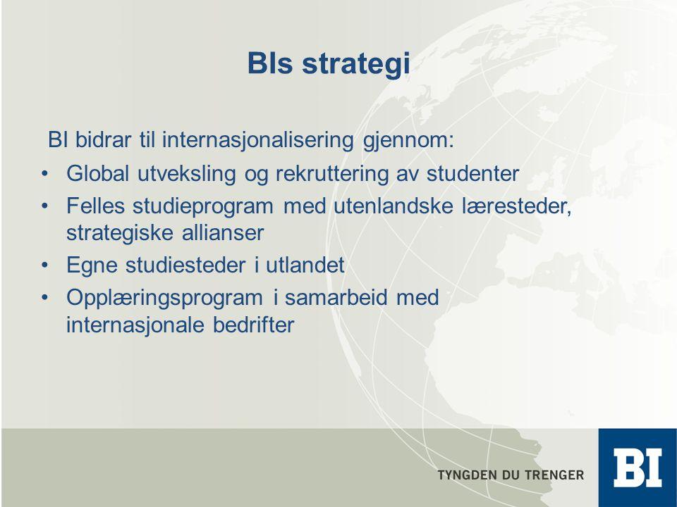 BIs strategi BI bidrar til internasjonalisering gjennom: Global utveksling og rekruttering av studenter Felles studieprogram med utenlandske læresteder, strategiske allianser Egne studiesteder i utlandet Opplæringsprogram i samarbeid med internasjonale bedrifter