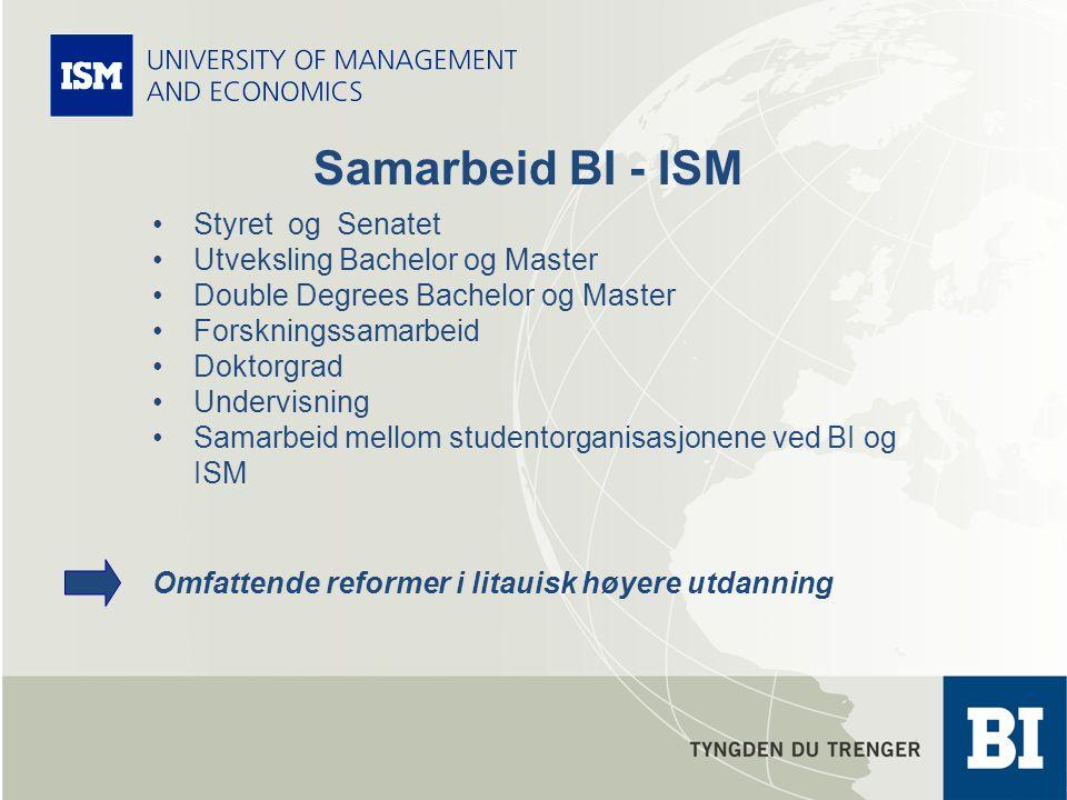 Styret og Senatet Utveksling Bachelor og Master Double Degrees Bachelor og Master Forskningssamarbeid Doktorgrad Undervisning Samarbeid mellom studentorganisasjonene ved BI og ISM Samarbeid BI - ISM Omfattende reformer i litauisk høyere utdanning