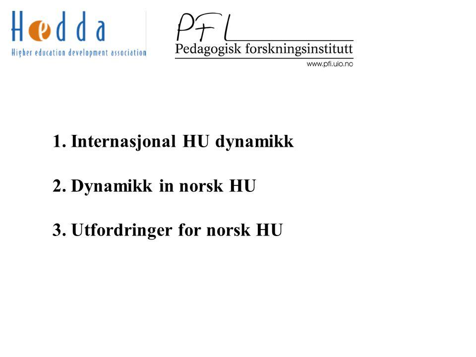 1. Internasjonal HU dynamikk 2. Dynamikk in norsk HU 3. Utfordringer for norsk HU