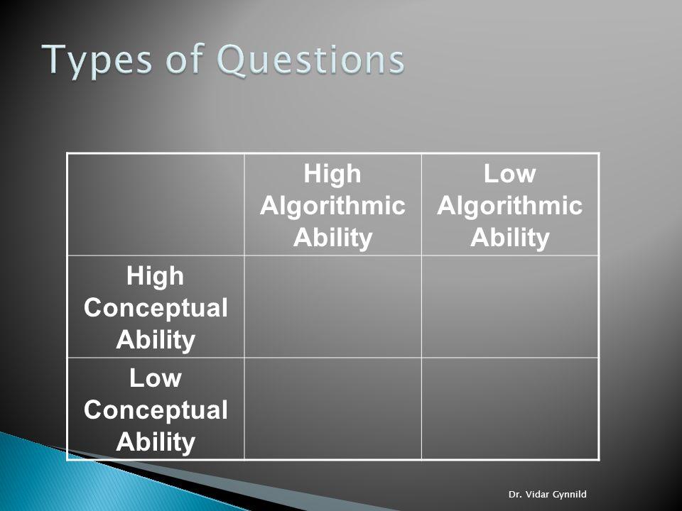 Dr. Vidar Gynnild High Algorithmic Ability Low Algorithmic Ability High Conceptual Ability Low Conceptual Ability