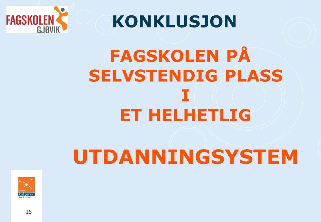 KONKLUSJON FAGSKOLEN PÅ SELVSTENDIG PLASS I ET HELHETLIG UTDANNINGSYSTEM 15