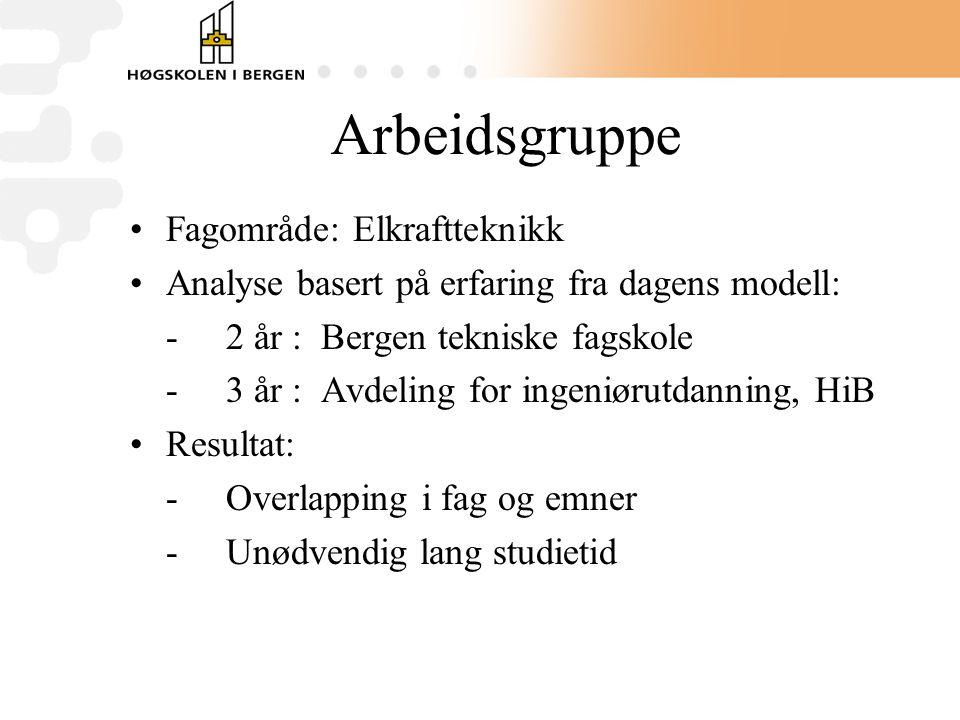 Arbeidsgruppe Fagområde: Elkraftteknikk Analyse basert på erfaring fra dagens modell: -2 år : Bergen tekniske fagskole -3 år : Avdeling for ingeniørutdanning, HiB Resultat: -Overlapping i fag og emner -Unødvendig lang studietid