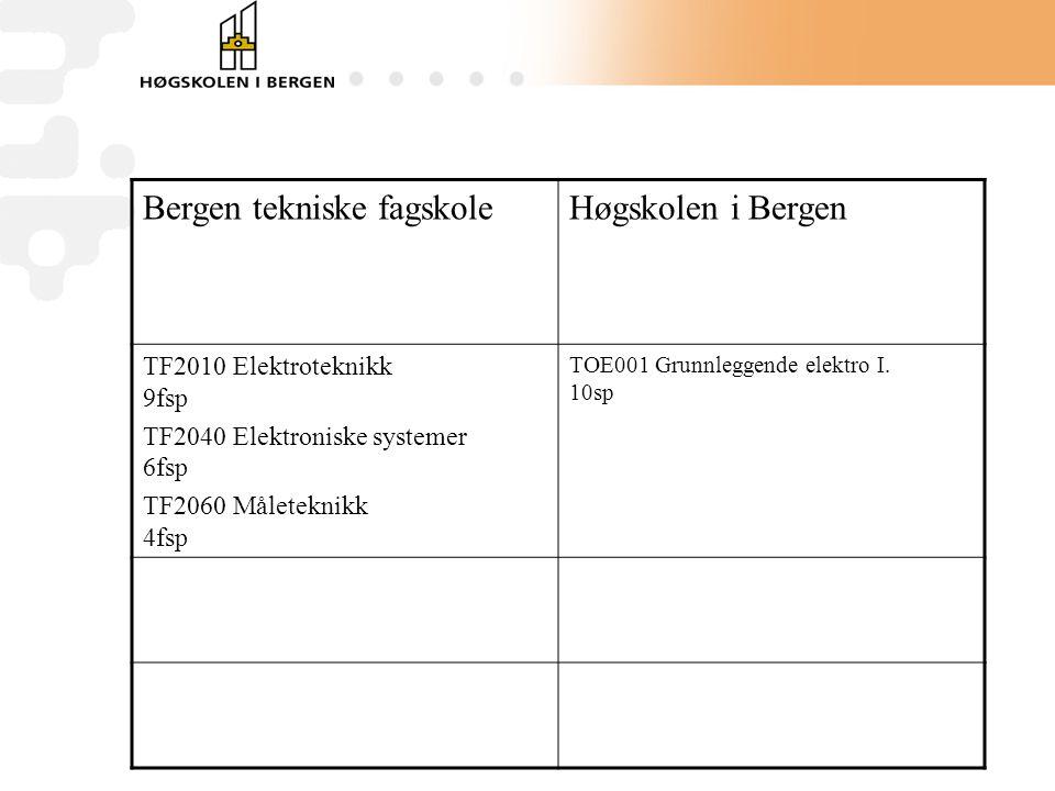 Bergen tekniske fagskoleHøgskolen i Bergen TF2010 Elektroteknikk 9fsp TF2040 Elektroniske systemer 6fsp TF2060 Måleteknikk 4fsp TOE001 Grunnleggende elektro I.