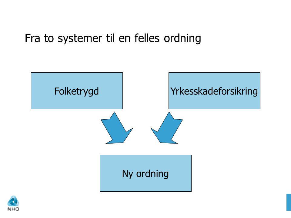 Fra to systemer til en felles ordning FolketrygdYrkesskadeforsikring Ny ordning