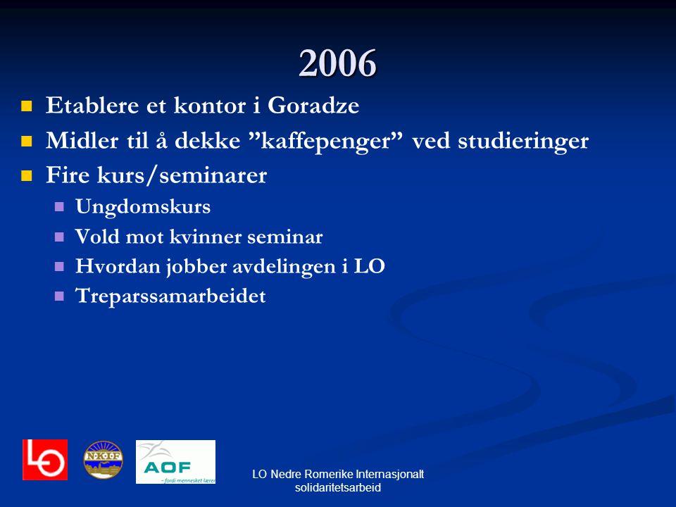 """LO Nedre Romerike Internasjonalt solidaritetsarbeid 2006 Etablere et kontor i Goradze Midler til å dekke """"kaffepenger"""" ved studieringer Fire kurs/semi"""