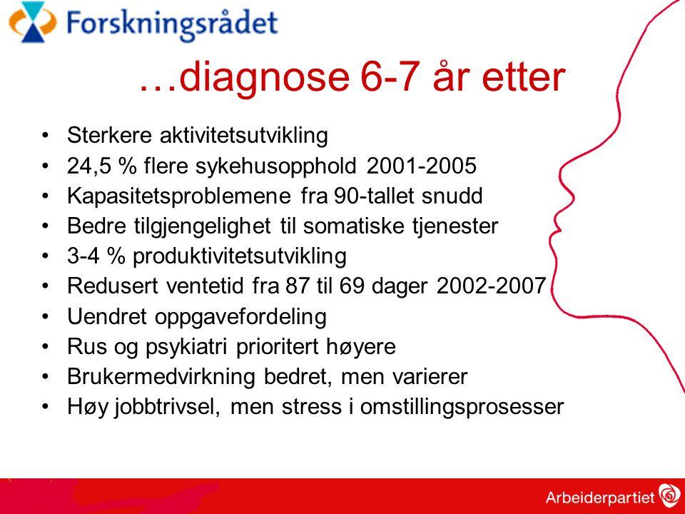 Sterkere aktivitetsutvikling 24,5 % flere sykehusopphold 2001-2005 Kapasitetsproblemene fra 90-tallet snudd Bedre tilgjengelighet til somatiske tjenester 3-4 % produktivitetsutvikling Redusert ventetid fra 87 til 69 dager 2002-2007 Uendret oppgavefordeling Rus og psykiatri prioritert høyere Brukermedvirkning bedret, men varierer Høy jobbtrivsel, men stress i omstillingsprosesser …diagnose 6-7 år etter