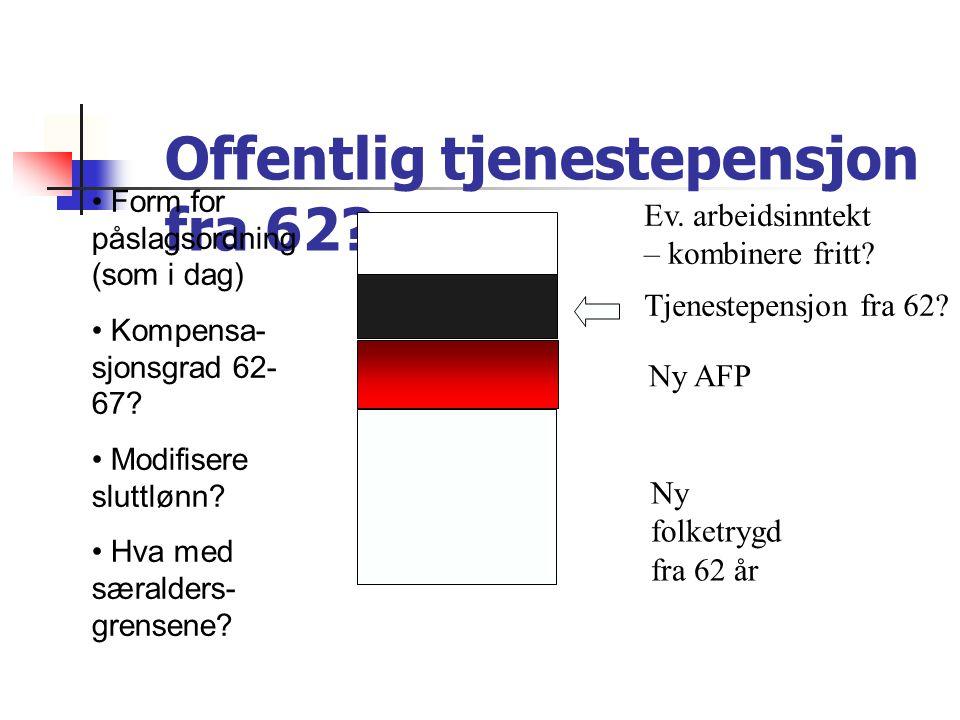 Offentlig tjenestepensjon fra 62? Ny folketrygd fra 62 år Ny AFP Ev. arbeidsinntekt – kombinere fritt? Tjenestepensjon fra 62? Form for påslagsordning