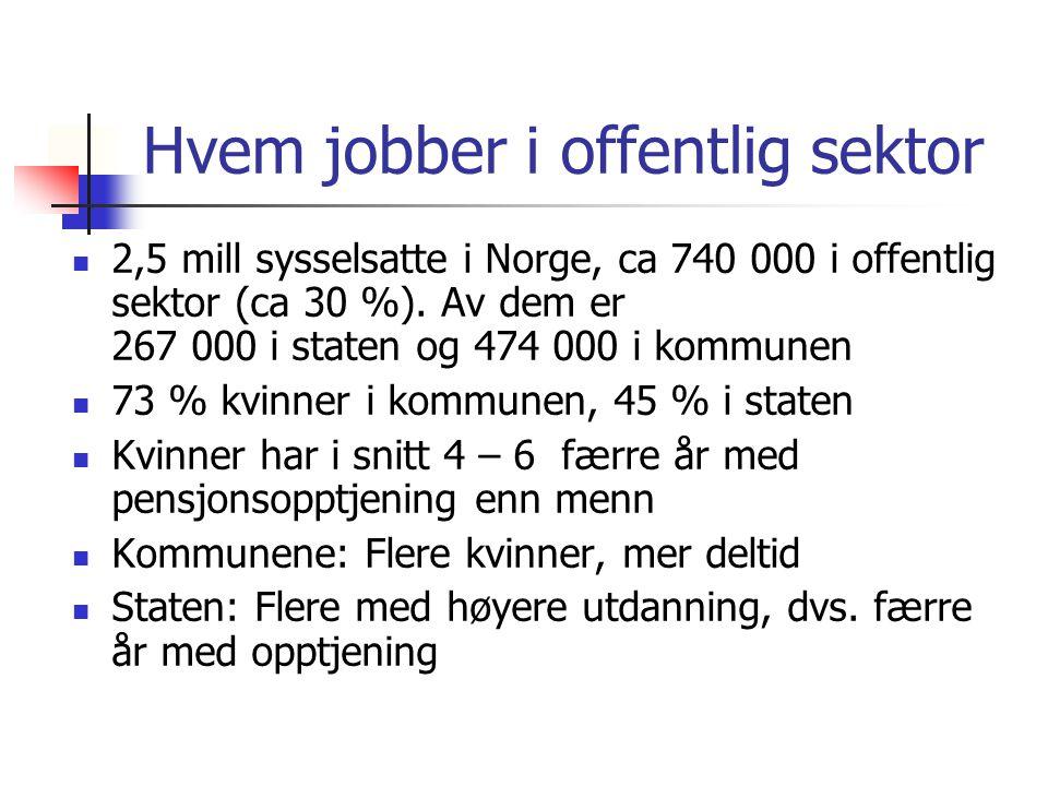 Hvem jobber i offentlig sektor 2,5 mill sysselsatte i Norge, ca 740 000 i offentlig sektor (ca 30 %). Av dem er 267 000 i staten og 474 000 i kommunen