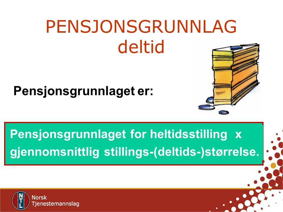 PENSJONSGRUNNLAG deltid Pensjonsgrunnlaget er: Pensjonsgrunnlaget for heltidsstilling x gjennomsnittlig stillings-(deltids-)størrelse.