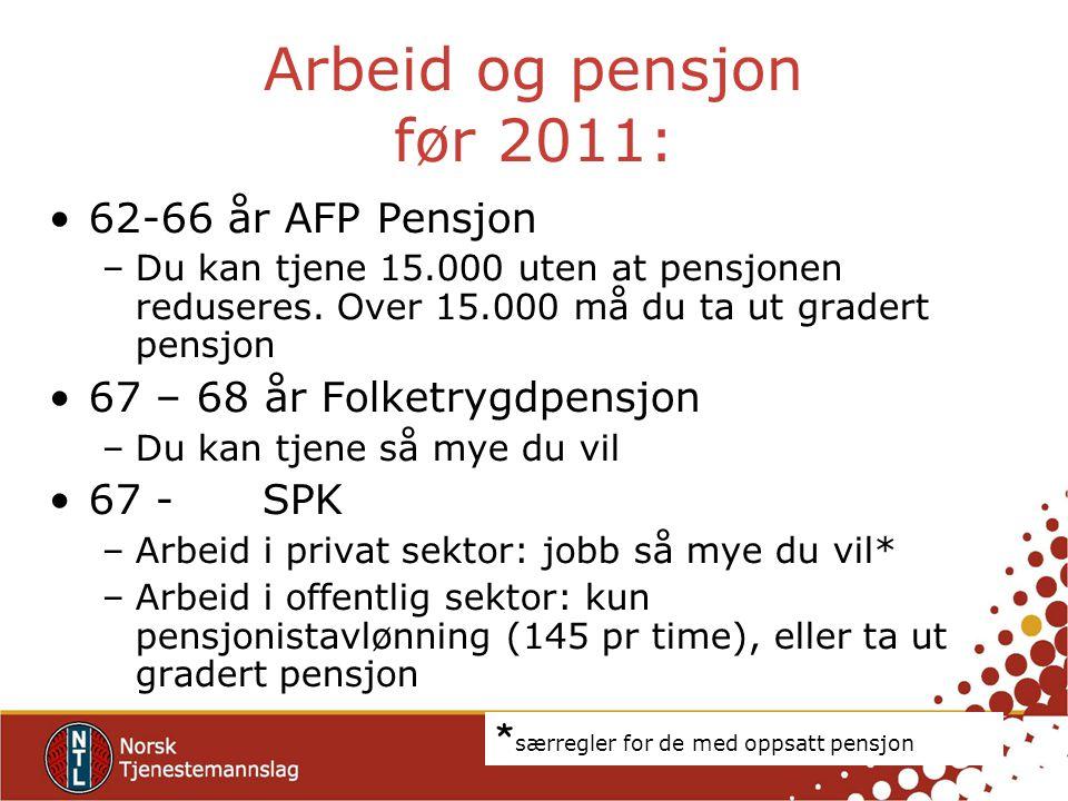 Arbeid og pensjon før 2011: 62-66 år AFP Pensjon –Du kan tjene 15.000 uten at pensjonen reduseres. Over 15.000 må du ta ut gradert pensjon 67 – 68 år