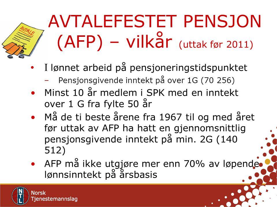 AVTALEFESTET PENSJON (AFP) – vilkår (uttak før 2011) I lønnet arbeid på pensjoneringstidspunktet –Pensjonsgivende inntekt på over 1G (70 256) Minst 10 år medlem i SPK med en inntekt over 1 G fra fylte 50 år Må de ti beste årene fra 1967 til og med året før uttak av AFP ha hatt en gjennomsnittlig pensjonsgivende inntekt på min.
