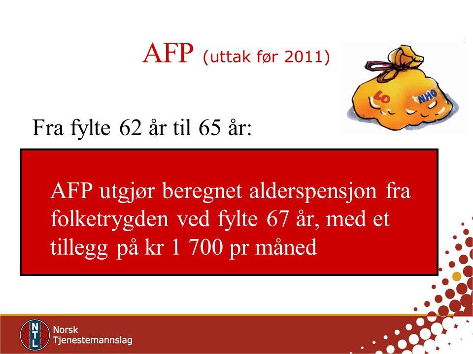AFP (uttak før 2011) Fra fylte 62 år til 65 år: AFP utgjør beregnet alderspensjon fra folketrygden ved fylte 67 år, med et tillegg på kr 1 700 pr måne