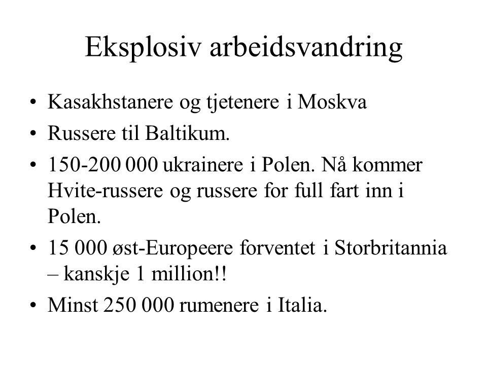 Eksplosiv arbeidsvandring Kasakhstanere og tjetenere i Moskva Russere til Baltikum. 150-200 000 ukrainere i Polen. Nå kommer Hvite-russere og russere