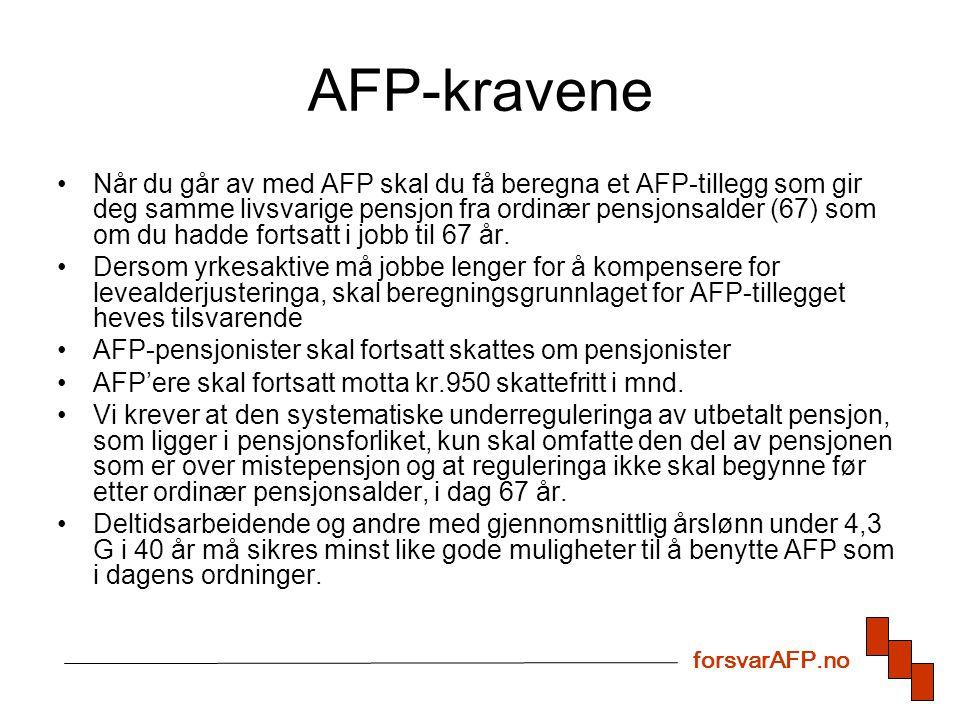 AFP-kravene Når du går av med AFP skal du få beregna et AFP-tillegg som gir deg samme livsvarige pensjon fra ordinær pensjonsalder (67) som om du hadde fortsatt i jobb til 67 år.
