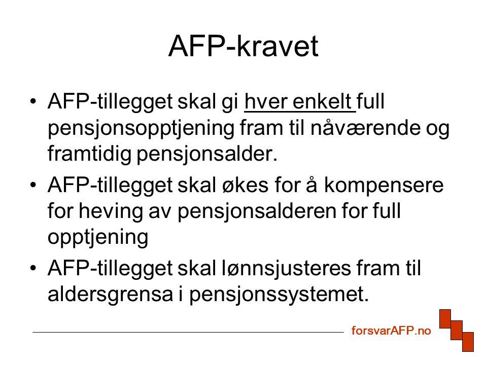 AFP-kravet AFP-tillegget skal gi hver enkelt full pensjonsopptjening fram til nåværende og framtidig pensjonsalder.